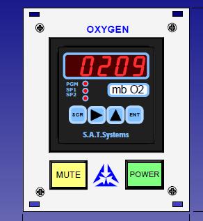 DPM72-PPO2 (Partial Pressure)