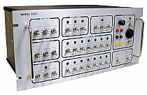 Communication Routing Panel